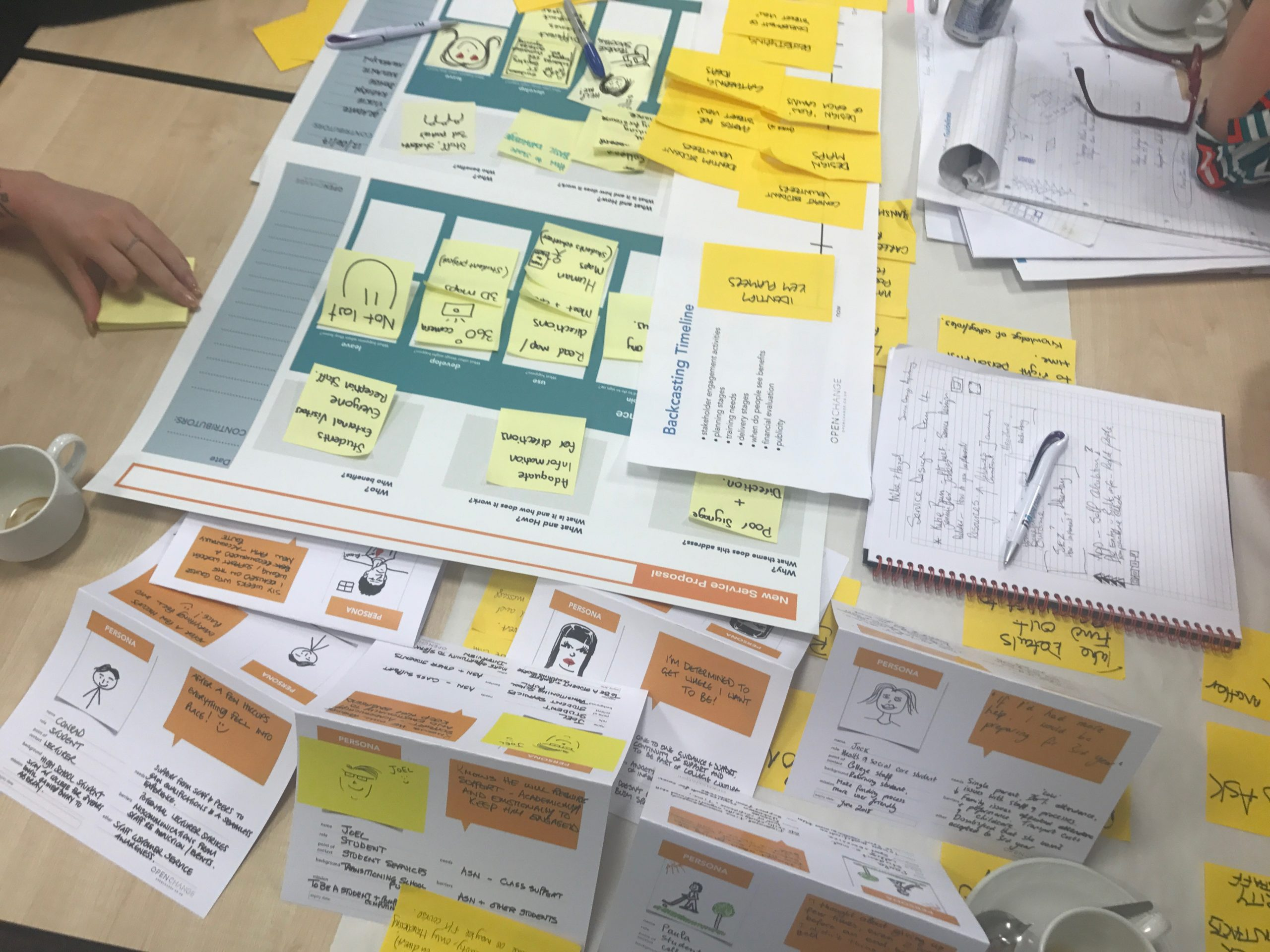 Templates with post its