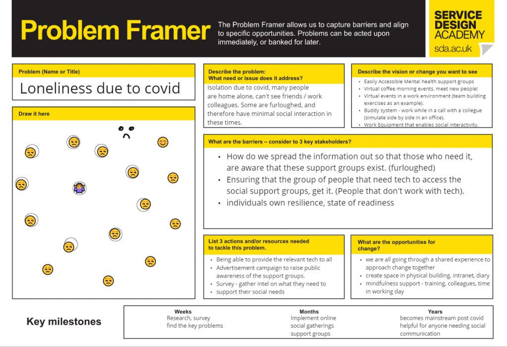 Problem Framer - It allows us to capture barriers and align to specific opportunities. Problems can be acted upon immediately, or banked for later.