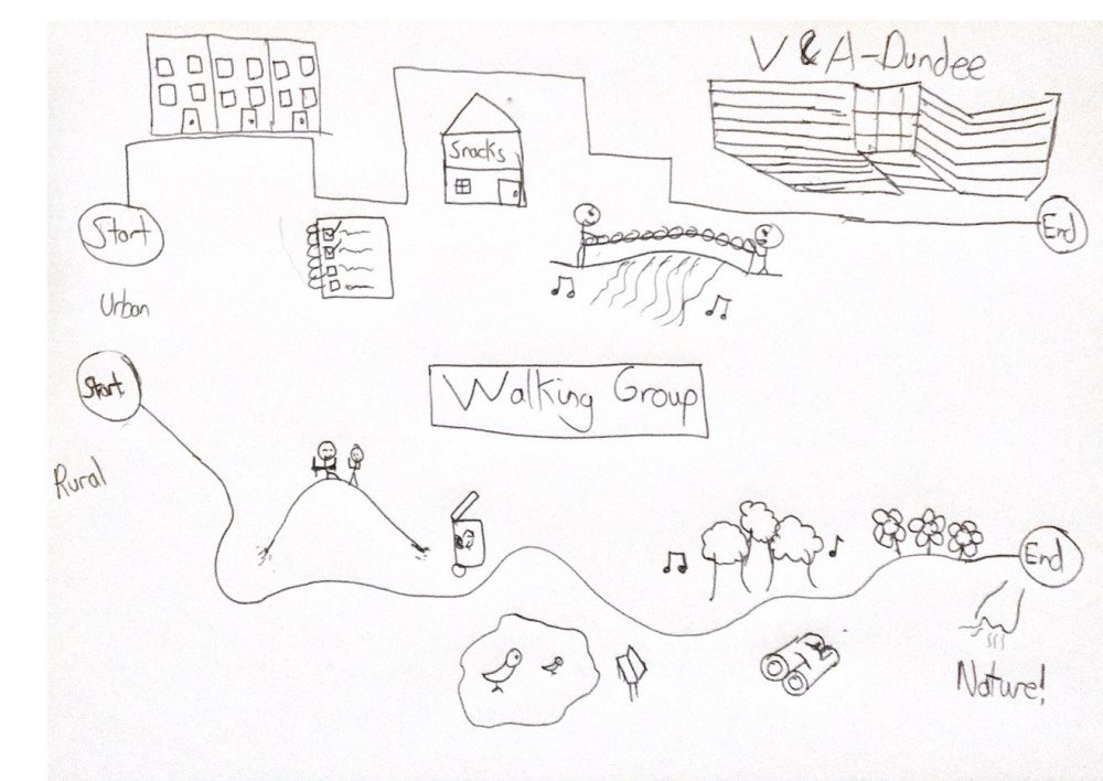 Drawn Walking routes for Rural and Urban, enjoy nature or see the sights in the city!